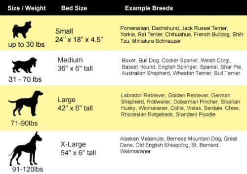 K9 Ballistics Round TUFF Dog Bed - Ripstop Ballistic